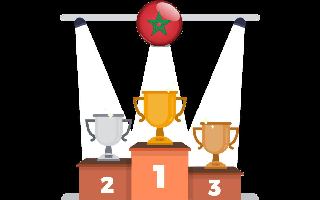 Top 10 des marques les plus connues au Maroc