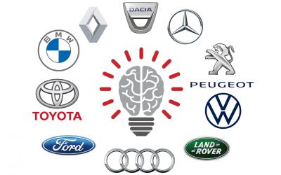 Top of mind 2021: notoriété des marques automobiles au Maroc