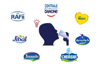 Top of Mind 2021: notoriété des marques de lait au Maroc