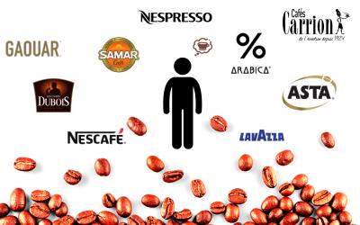 Top of Mind 2021: notoriété des marques de café au Maroc