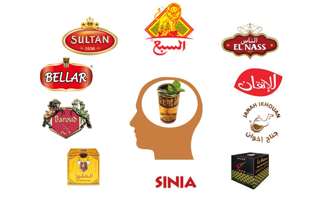 Top of mind 2021: notoriété des marques de thé au Maroc